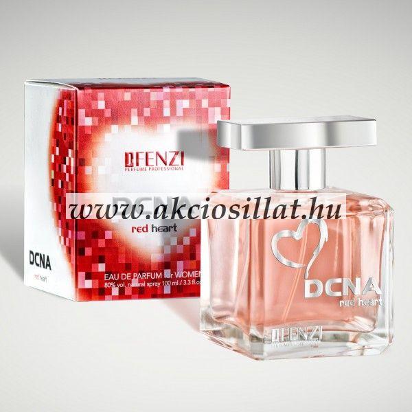 J-Fenzi-DCNA-Red-Heart-DKNY-My-NY-parfum-utanzat
